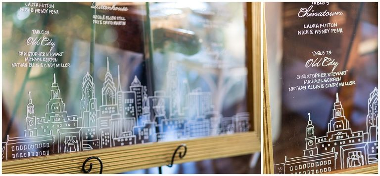 Philadelphia themed wedding welcome sign with Philadelphia skyline and tables named after towns